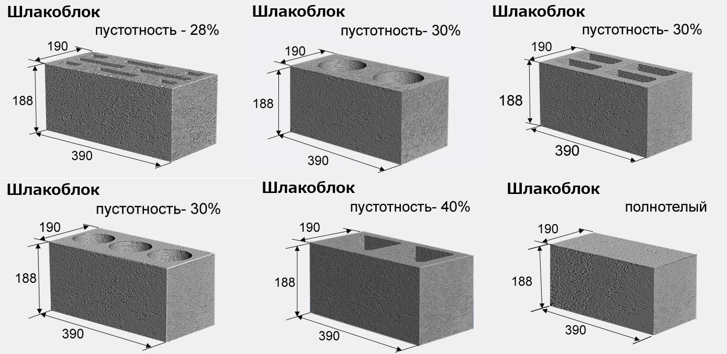 размеры шлакоблоков стандартные и цена